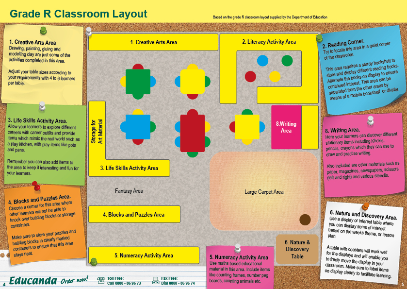 Classroom Design And Delivery ~ Layout of the grade r classroom educanda