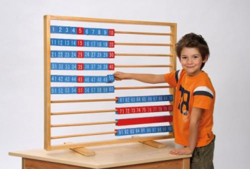 Counting Frame with numbers 1-100