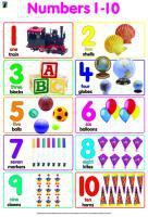 Poster: Numbers 1-10
