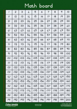 Two Hundred Board A3: Basic (set of 20)