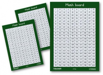 Two Hundred Board A4: Basic (set of 20)