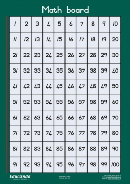 Hundred Board A3: Basic (set of 20)