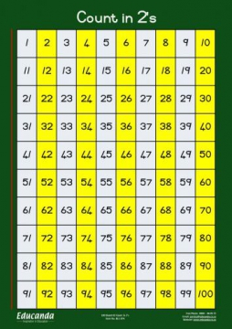 Hundred Board A3: Count in 2's (set of 20)