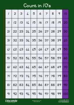 Hundred Board A3: Count in 10's (set of 5)