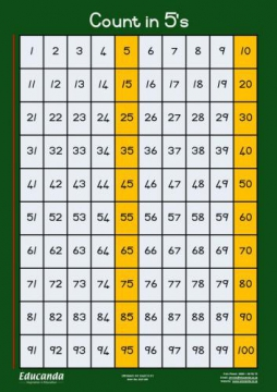 Hundred Board A4: Count in 5's (set of 10)