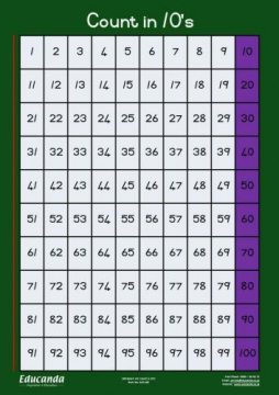 Hundred Board A4: Count in 10's (set of 5)