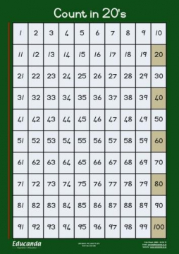 Hundred Board A4: Count in 20's (set of 20)