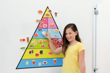 Magnetic Pictures to Create a Food Pyramid 50 pc